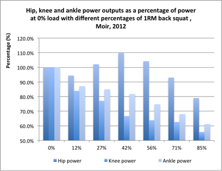 Joint-powers-as-a-percentage